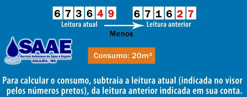 0dc26c68386 leitura de hidrômetro. O hidrômetro é um aparelho utilizado para medir o  consumo de água. Assim toda vez que você abrir a torneira ...